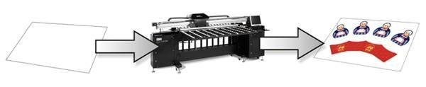 use UV inkject printer to print